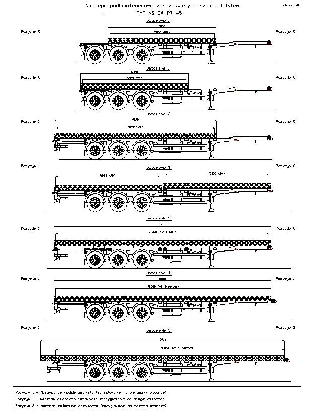 NS 3 P45 R2